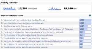ORO download statistics