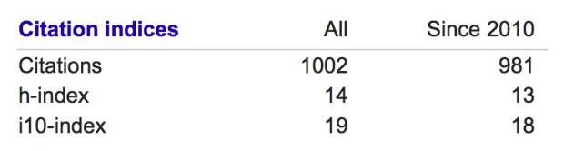 citation count - 1002 citations
